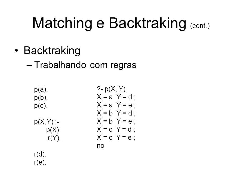 Matching e Backtraking (cont.) Backtraking –Trabalhando com regras p(a). p(b). p(c). p(X,Y) :- p(X), r(Y). r(d). r(e). ?- p(X, Y). X = a Y = d ; X = a
