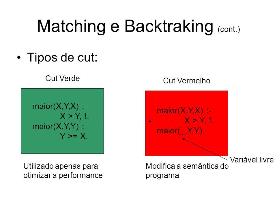 Matching e Backtraking (cont.) Tipos de cut: maior(X,Y,X) :- X > Y, !. maior(X,Y,Y) :- Y >= X. maior(X,Y,X) :- X > Y, !. maior(_,Y,Y). Variável livre