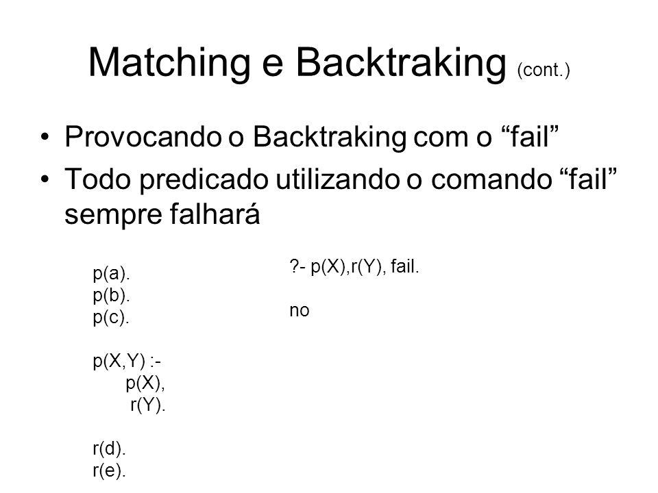 Matching e Backtraking (cont.) Provocando o Backtraking com o fail Todo predicado utilizando o comando fail sempre falhará p(a). p(b). p(c). p(X,Y) :-