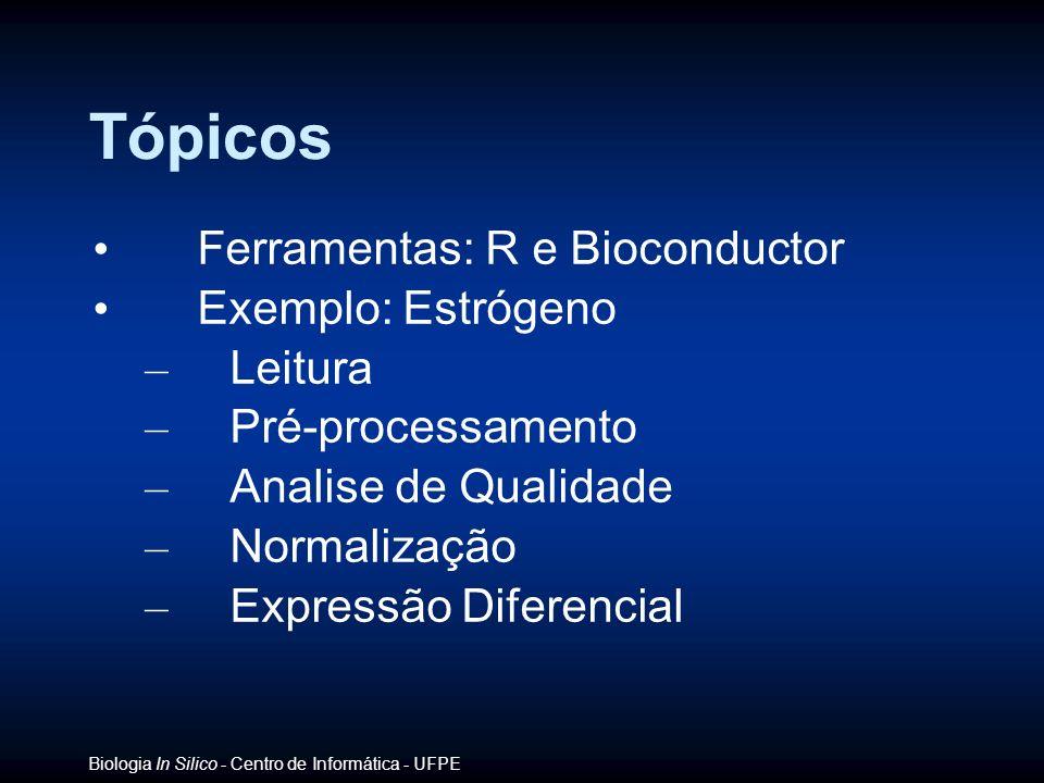 Biologia In Silico - Centro de Informática - UFPE Tópicos Ferramentas: R e Bioconductor Exemplo: Estrógeno – Leitura – Pré-processamento – Analise de