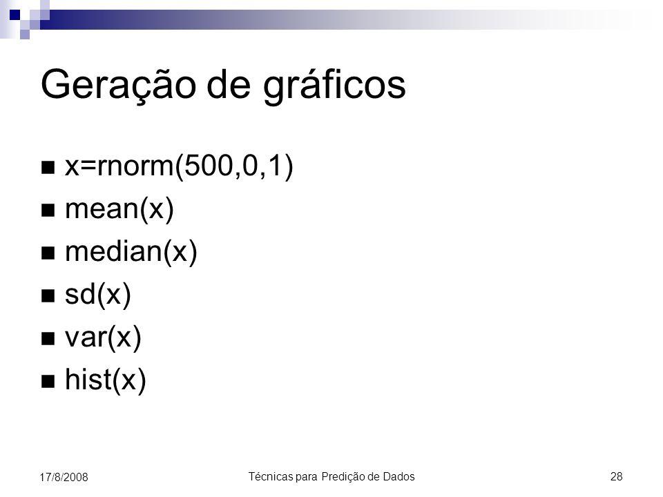 Técnicas para Predição de Dados 28 17/8/2008 Geração de gráficos x=rnorm(500,0,1) mean(x) median(x) sd(x) var(x) hist(x)