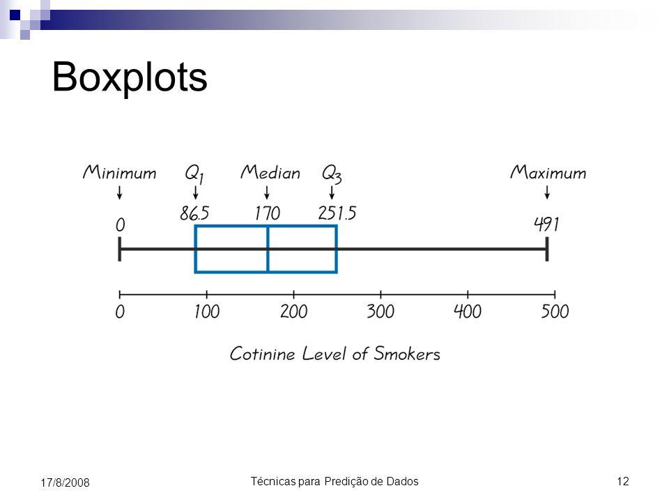Técnicas para Predição de Dados12 17/8/2008 Boxplots