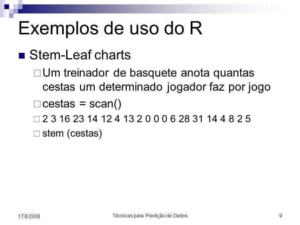 Técnicas para Predição de Dados10 17/8/2008 Exemplos de uso do R Histogramas valores = scan() 29.6 28.2 19.6 13.7 13.0 7.8 3.4 2.0 1.9 1.0 0.7 0.4 0.4 0.3 0.3 0.3 0.3 0.3 0.2 0.2 0.2 0.1 0.1 0.1 0.1 0.1 hist (valores) Hist (valores, probability=TRUE)