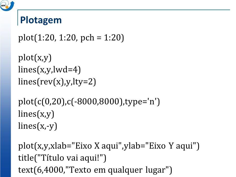 Plotagem plot(1:20, 1:20, pch = 1:20) plot(x,y) lines(x,y,lwd=4) lines(rev(x),y,lty=2) plot(c(0,20),c(-8000,8000),type='n') lines(x,y) lines(x,-y) plo