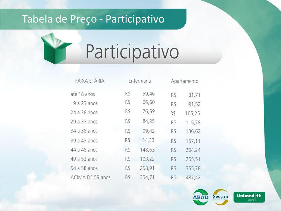 Tabela de Preço - Participativo