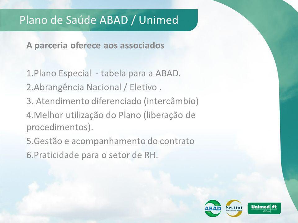 Plano de Saúde ABAD / Unimed A parceria oferece aos associados 1.Plano Especial - tabela para a ABAD. 2.Abrangência Nacional / Eletivo. 3. Atendimento