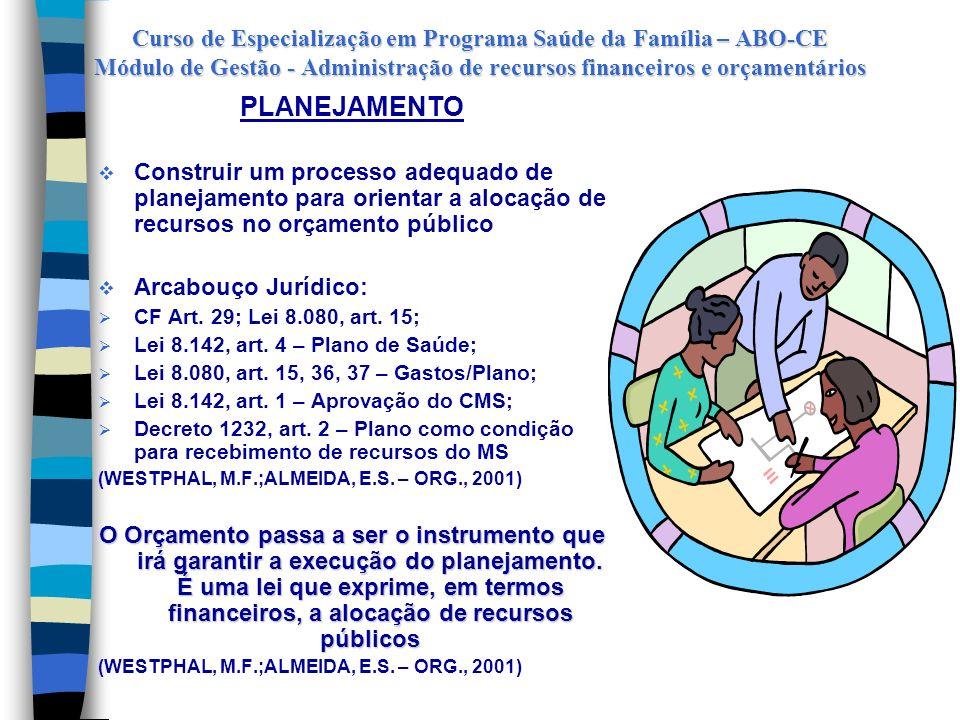 Curso de Especialização em Programa Saúde da Família – ABO-CE Módulo de Gestão - Administração de recursos financeiros e orçamentários ADMINISTRAÇÃO D