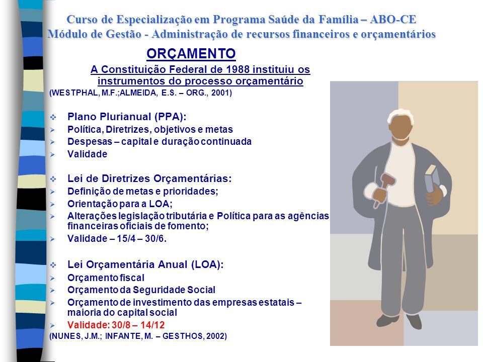 Curso de Especialização em Programa Saúde da Família – ABO-CE Módulo de Gestão - Administração de recursos financeiros e orçamentários PLANEJAMENTO Co