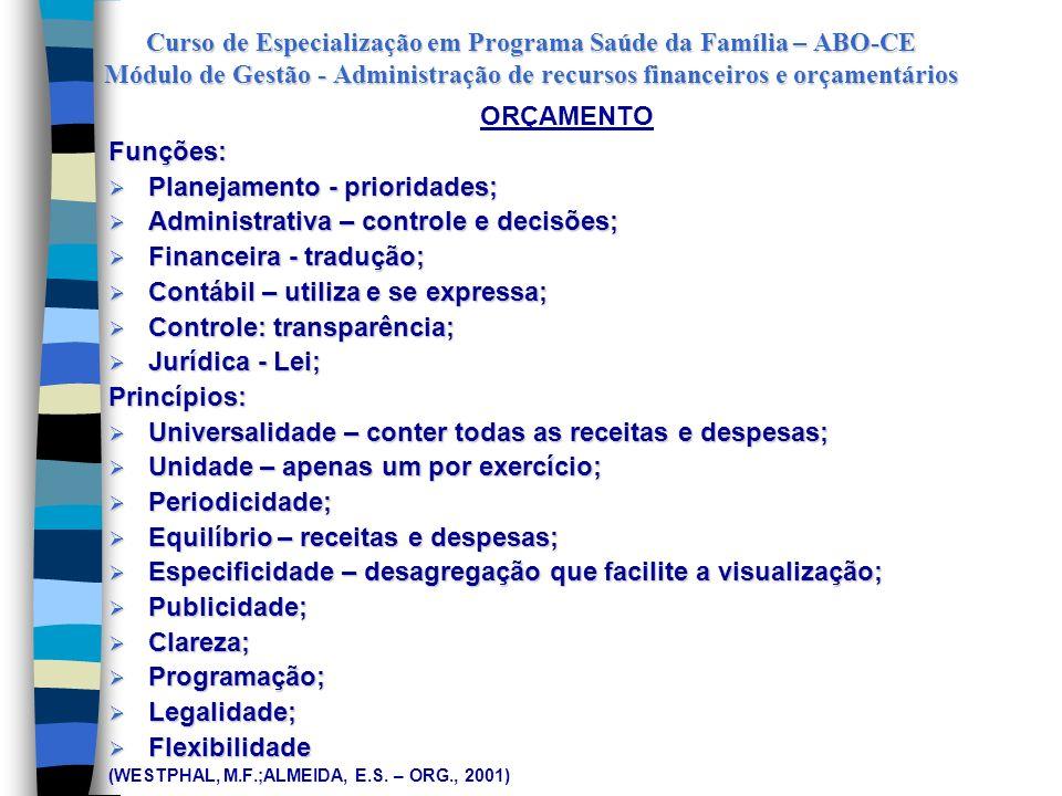 Curso de Especialização em Programa Saúde da Família – ABO-CE Módulo de Gestão - Administração de recursos financeiros e orçamentários ORÇAMENTO Orçam