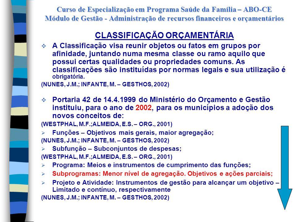 Curso de Especialização em Programa Saúde da Família – ABO-CE Módulo de Gestão - Administração de recursos financeiros e orçamentários ORÇAMENTOFunçõe