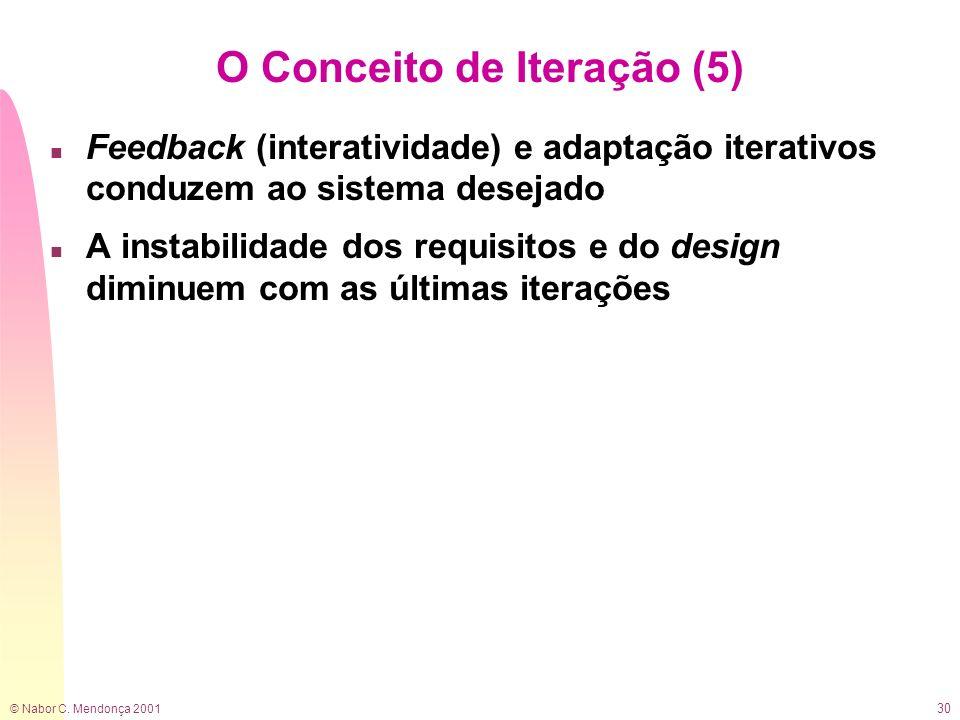 © Nabor C. Mendonça 2001 30 O Conceito de Iteração (5) n Feedback (interatividade) e adaptação iterativos conduzem ao sistema desejado n A instabilida