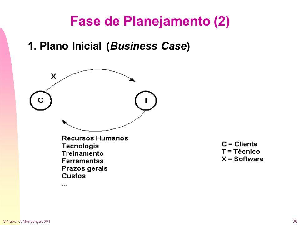 © Nabor C. Mendonça 2001 36 Fase de Planejamento (2) 1. Plano Inicial (Business Case)