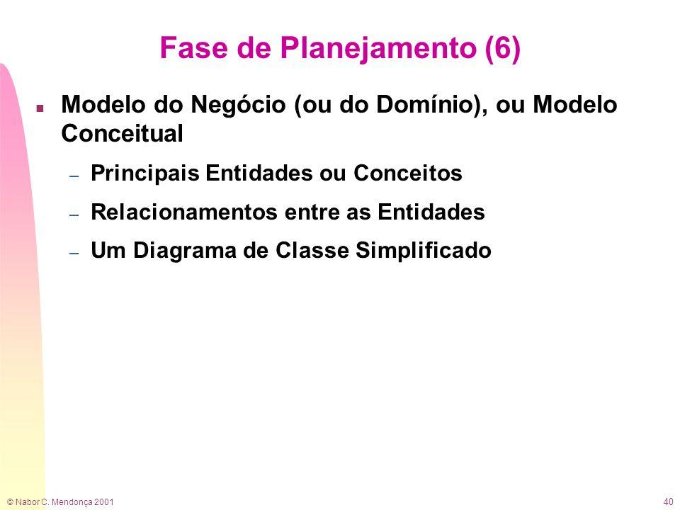 © Nabor C. Mendonça 2001 40 Fase de Planejamento (6) n Modelo do Negócio (ou do Domínio), ou Modelo Conceitual – Principais Entidades ou Conceitos – R