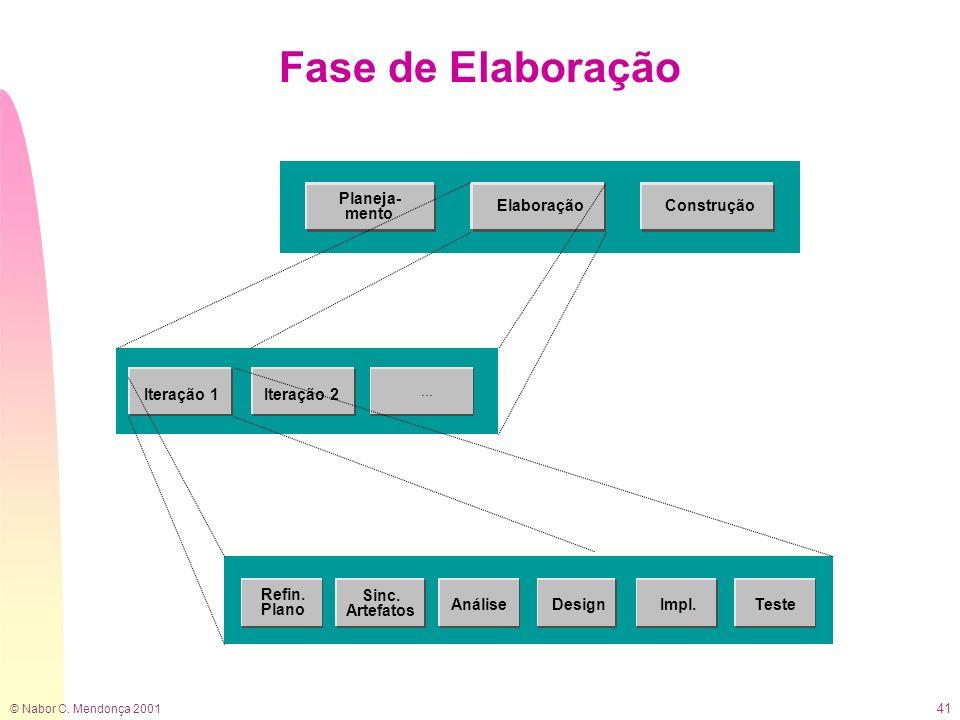 © Nabor C. Mendonça 2001 41 Fase de Elaboração Iteração 1 Sinc. Artefatos AnáliseDesignTeste Refin. Plano Impl. Iteração 2... Elaboração Planeja- ment