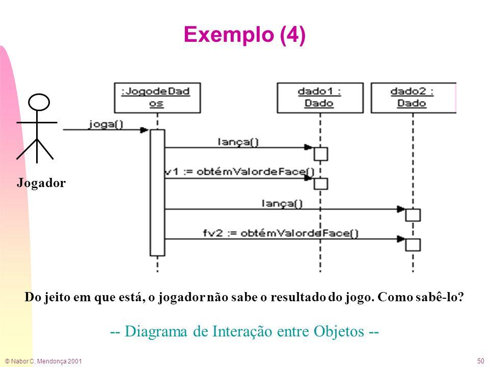 © Nabor C. Mendonça 2001 50 Exemplo (4) -- Diagrama de Interação entre Objetos -- Jogador Do jeito em que está, o jogador não sabe o resultado do jogo