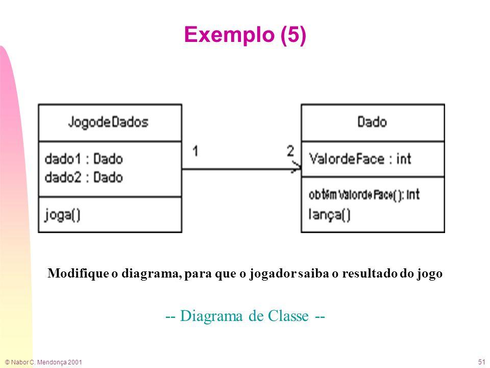 © Nabor C. Mendonça 2001 51 Exemplo (5) -- Diagrama de Classe -- Modifique o diagrama, para que o jogador saiba o resultado do jogo