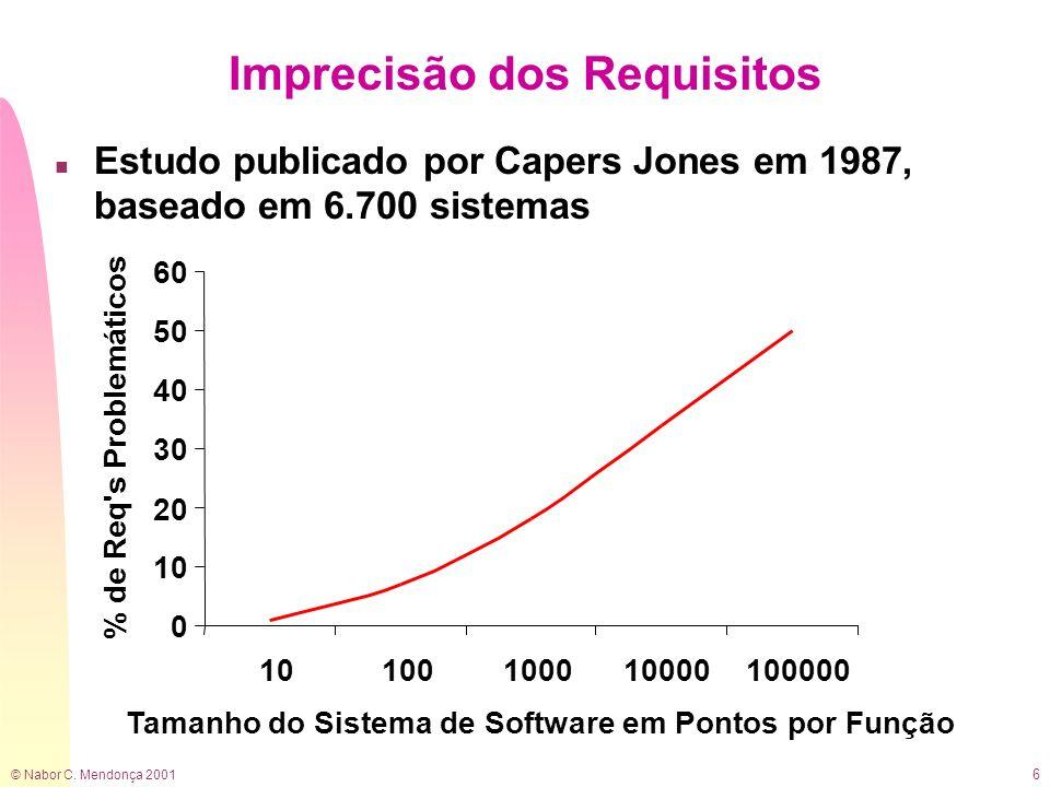 © Nabor C. Mendonça 2001 6 Imprecisão dos Requisitos n Estudo publicado por Capers Jones em 1987, baseado em 6.700 sistemas 0 10 20 30 40 50 60 101001