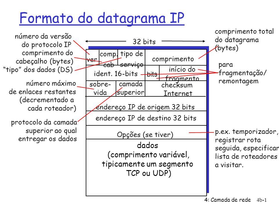 4: Camada de rede4b-1 Formato do datagrama IP ver comprimento 32 bits dados (comprimento variável, tipicamente um segmento TCP ou UDP) ident. 16-bits