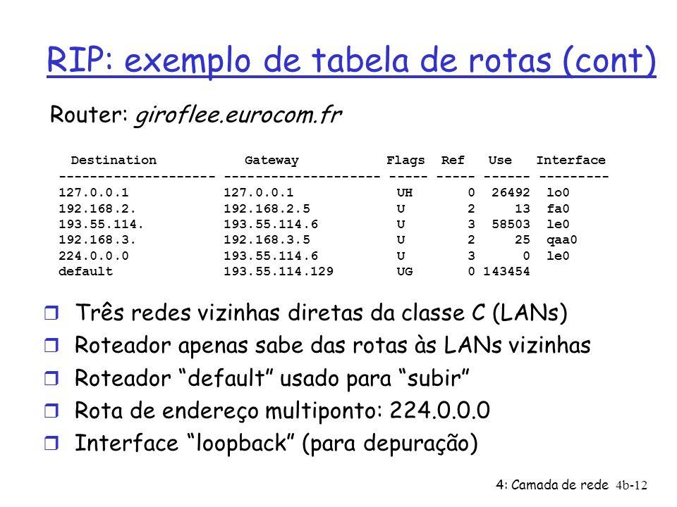 4: Camada de rede4b-12 RIP: exemplo de tabela de rotas (cont) Router: giroflee.eurocom.fr r Três redes vizinhas diretas da classe C (LANs) r Roteador