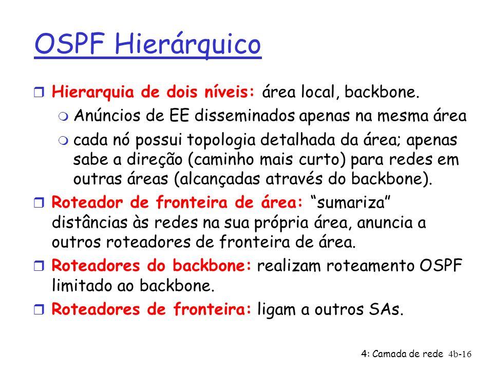4: Camada de rede4b-16 OSPF Hierárquico r Hierarquia de dois níveis: área local, backbone. m Anúncios de EE disseminados apenas na mesma área m cada n