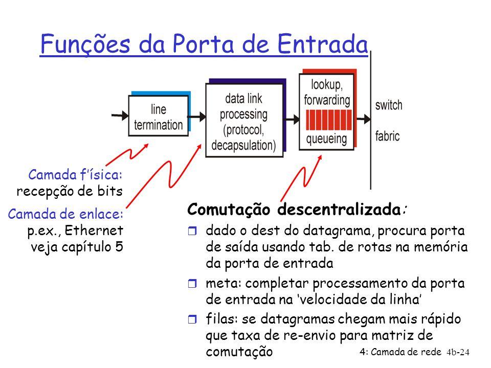 4: Camada de rede4b-24 Funções da Porta de Entrada Comutação descentralizada: r dado o dest do datagrama, procura porta de saída usando tab. de rotas