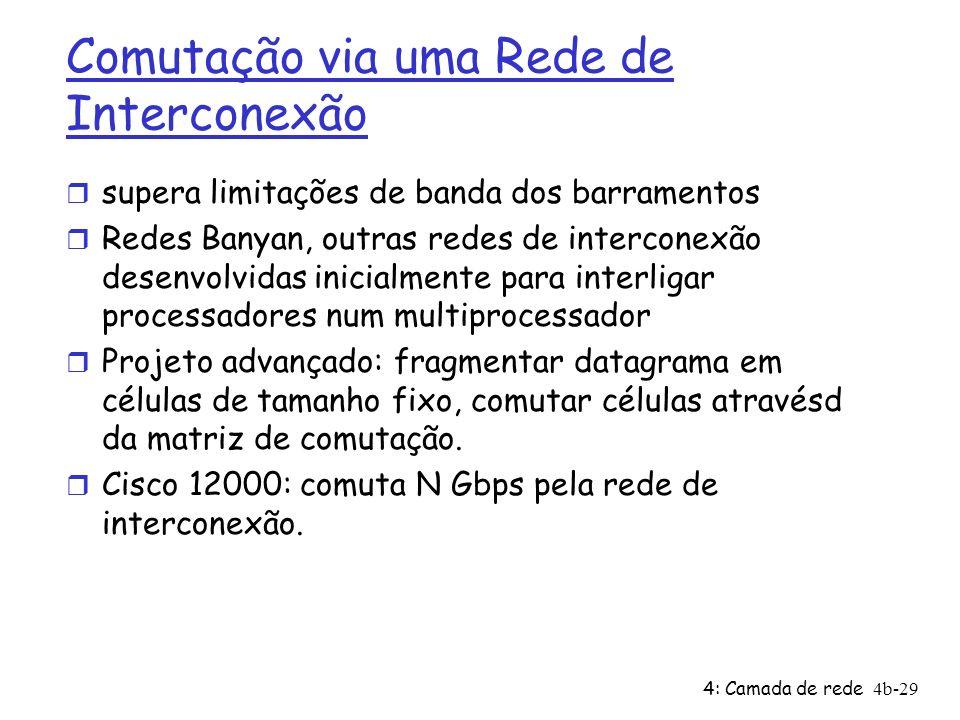 4: Camada de rede4b-29 Comutação via uma Rede de Interconexão r supera limitações de banda dos barramentos r Redes Banyan, outras redes de interconexã