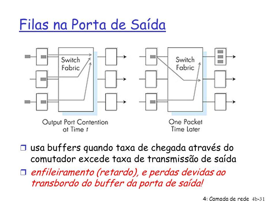 4: Camada de rede4b-31 Filas na Porta de Saída r usa buffers quando taxa de chegada através do comutador excede taxa de transmissão de saída r enfilei