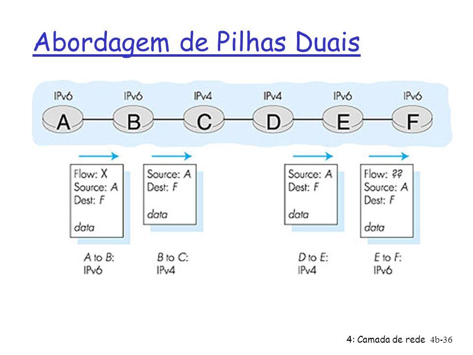 4: Camada de rede4b-36 Abordagem de Pilhas Duais