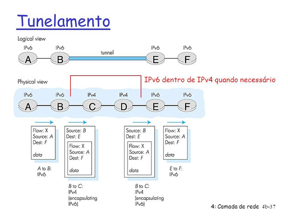 4: Camada de rede4b-37 Tunelamento IPv6 dentro de IPv4 quando necessário