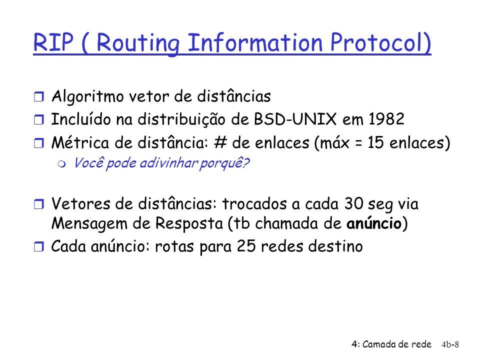 4: Camada de rede4b-8 RIP ( Routing Information Protocol) r Algoritmo vetor de distâncias r Incluído na distribuição de BSD-UNIX em 1982 r Métrica de