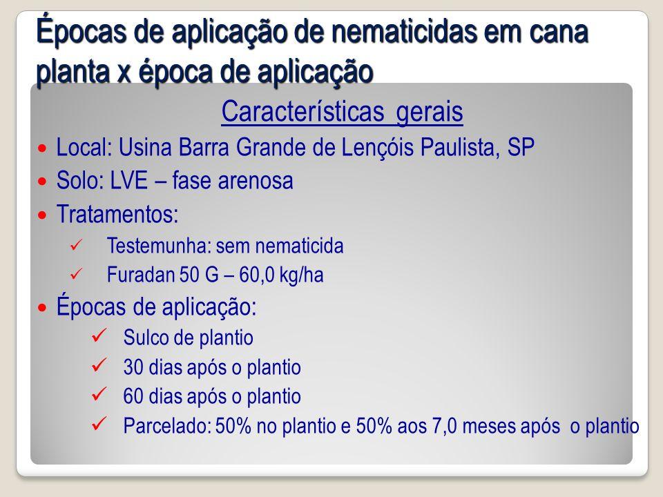 Épocas de aplicação de nematicidas em cana planta x época de aplicação Características gerais Local: Usina Barra Grande de Lençóis Paulista, SP Solo: