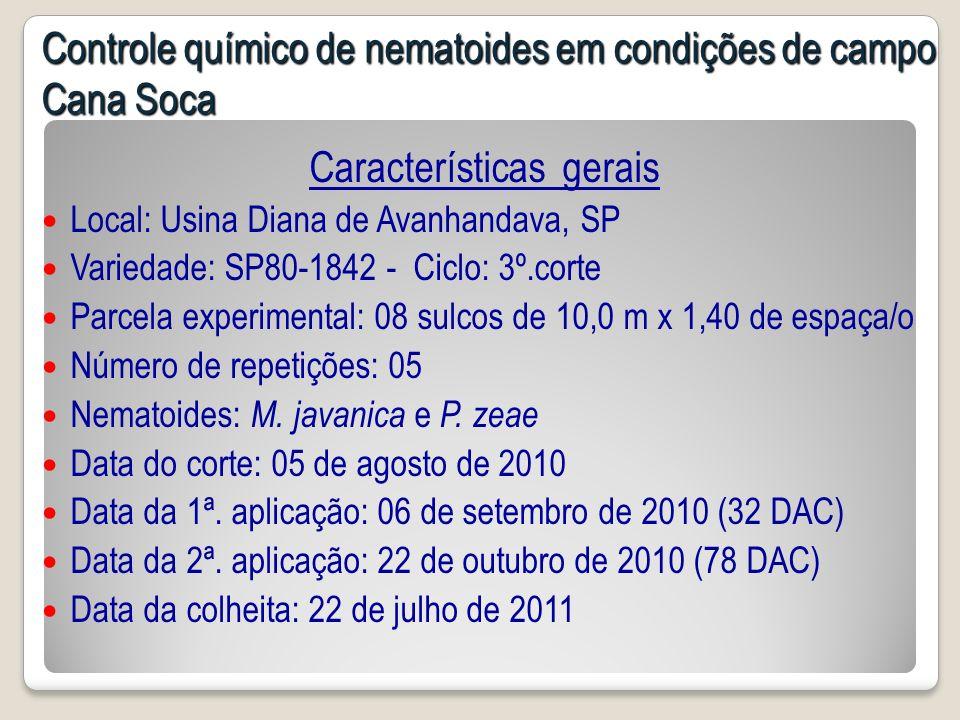 Características gerais Local: Usina Diana de Avanhandava, SP Variedade: SP80-1842 - Ciclo: 3º.corte Parcela experimental: 08 sulcos de 10,0 m x 1,40 d