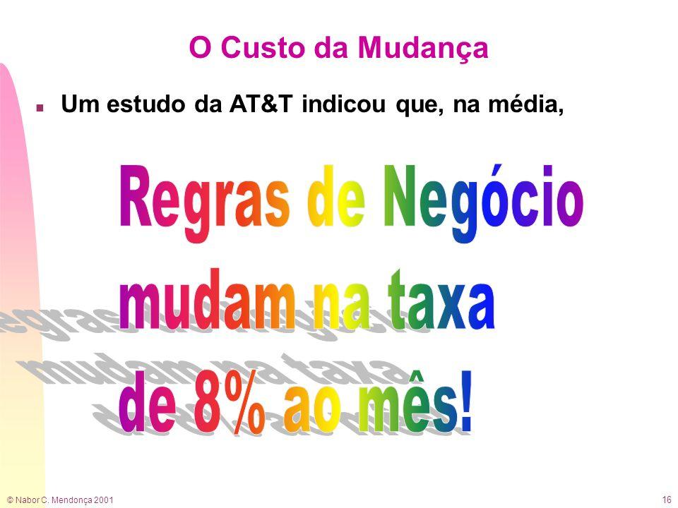 © Nabor C. Mendonça 2001 16 O Custo da Mudança n Um estudo da AT&T indicou que, na média,