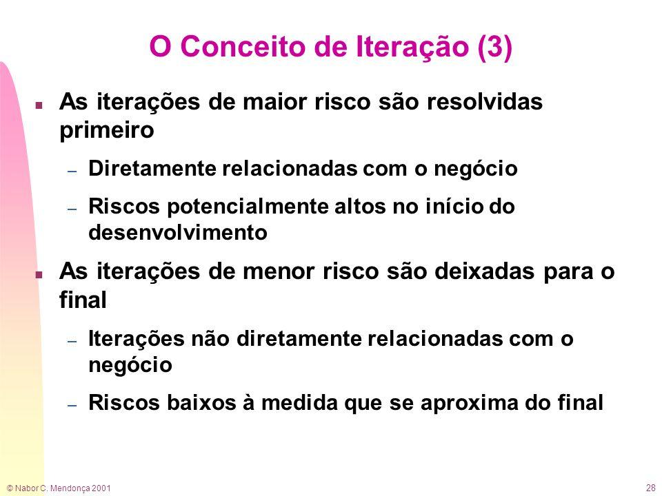 © Nabor C. Mendonça 2001 28 O Conceito de Iteração (3) n As iterações de maior risco são resolvidas primeiro – Diretamente relacionadas com o negócio