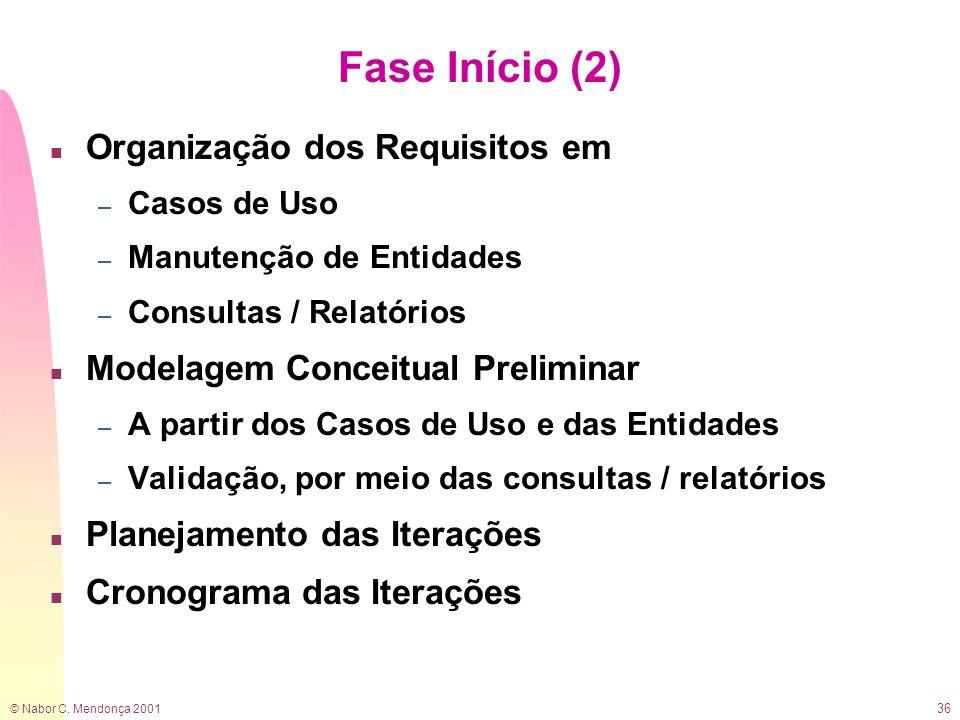 © Nabor C. Mendonça 2001 36 Fase Início (2) n Organização dos Requisitos em – Casos de Uso – Manutenção de Entidades – Consultas / Relatórios n Modela