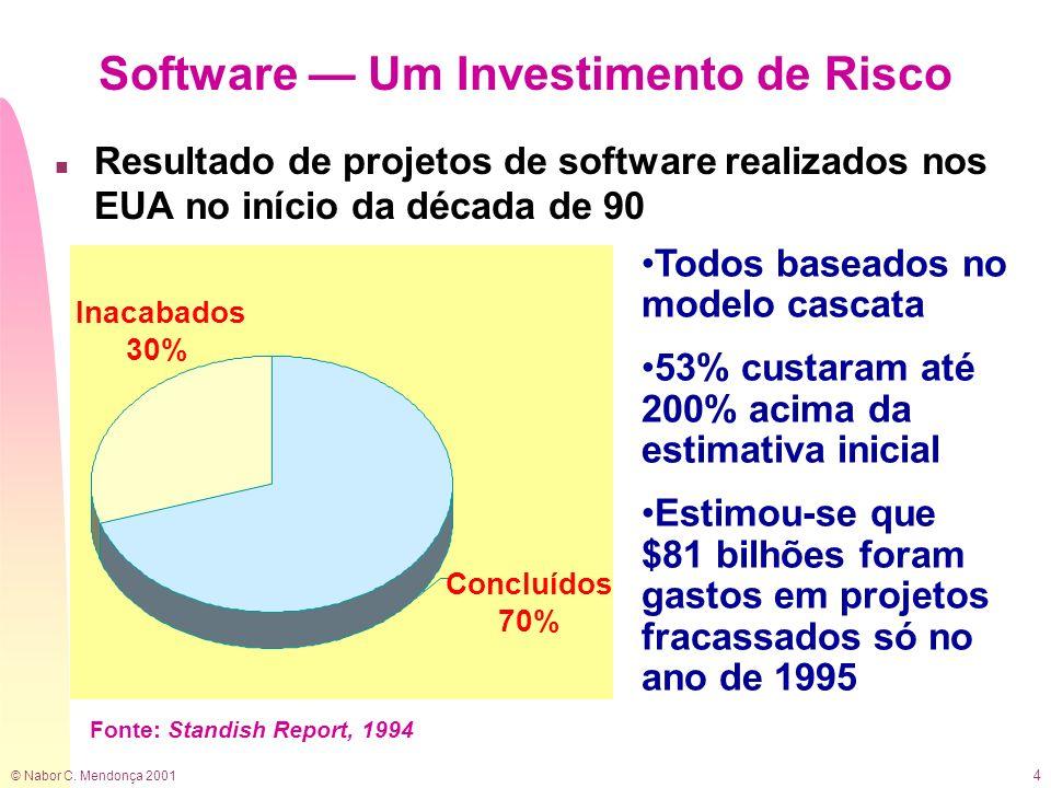 © Nabor C. Mendonça 2001 4 Software Um Investimento de Risco n Resultado de projetos de software realizados nos EUA no início da década de 90 Inacabad