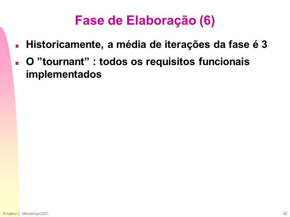 © Nabor C. Mendonça 2001 42 Fase de Elaboração (6) n Historicamente, a média de iterações da fase é 3 n O tournant : todos os requisitos funcionais im