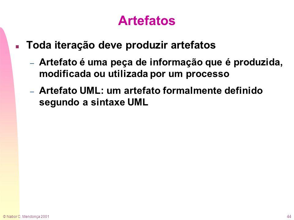 © Nabor C. Mendonça 2001 44 Artefatos n Toda iteração deve produzir artefatos – Artefato é uma peça de informação que é produzida, modificada ou utili