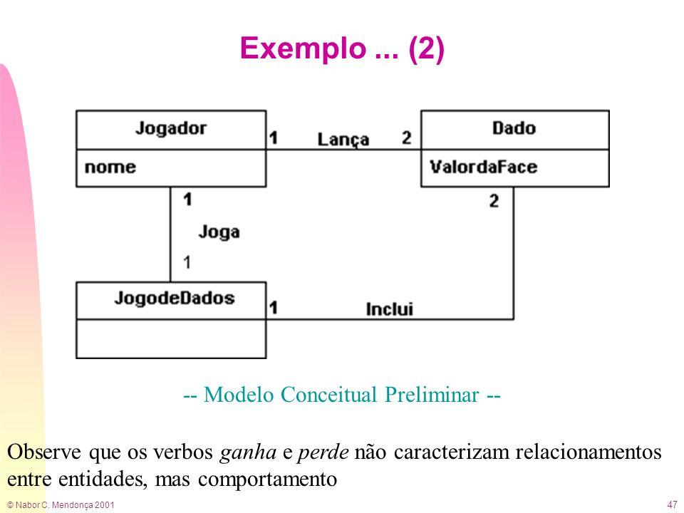 © Nabor C. Mendonça 2001 47 Exemplo... (2) -- Modelo Conceitual Preliminar -- Observe que os verbos ganha e perde não caracterizam relacionamentos ent