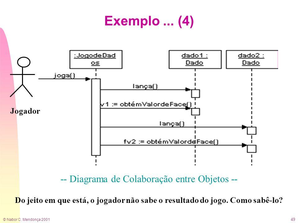 © Nabor C. Mendonça 2001 49 Exemplo... (4) -- Diagrama de Colaboração entre Objetos -- Jogador Do jeito em que está, o jogador não sabe o resultado do