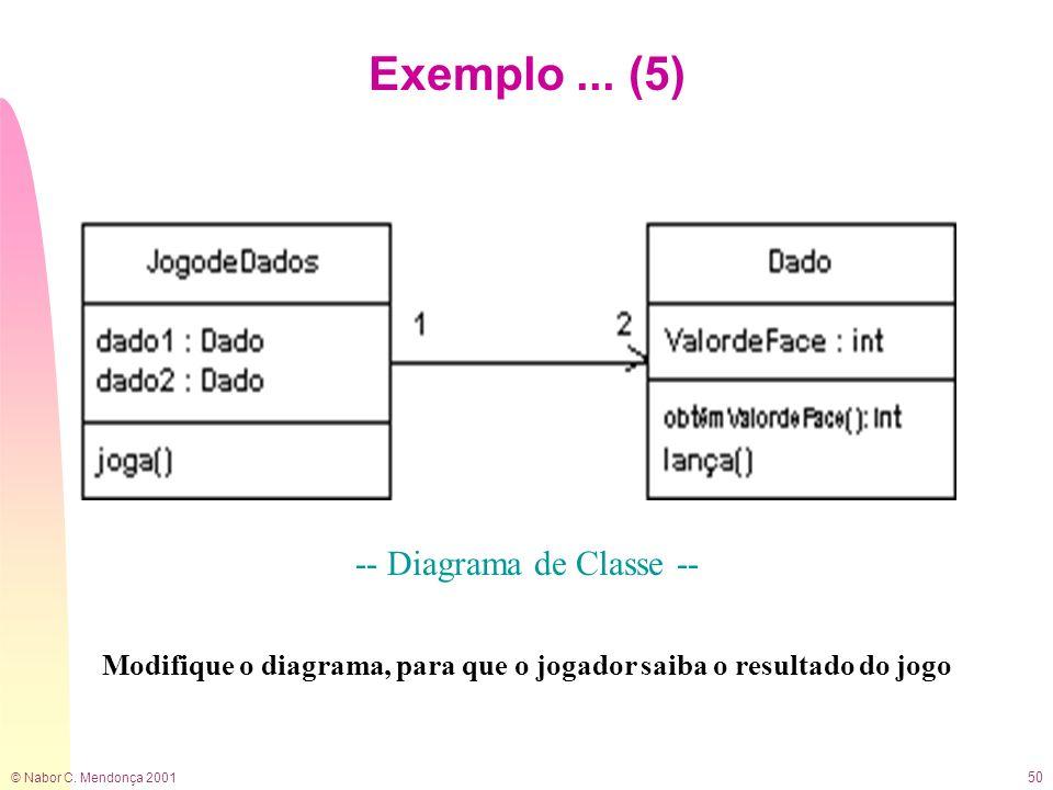 © Nabor C. Mendonça 2001 50 Exemplo... (5) -- Diagrama de Classe -- Modifique o diagrama, para que o jogador saiba o resultado do jogo