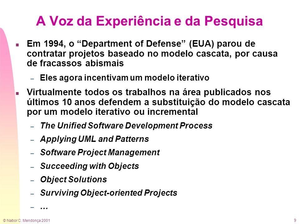 © Nabor C. Mendonça 2001 9 A Voz da Experiência e da Pesquisa n Em 1994, o Department of Defense (EUA) parou de contratar projetos baseado no modelo c