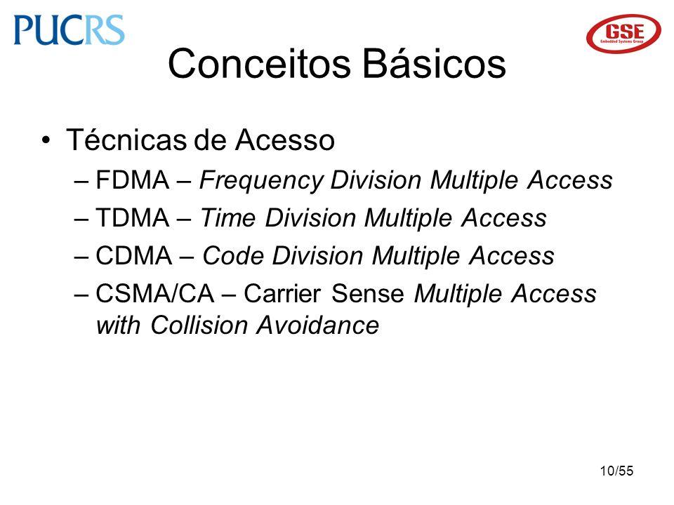 10/55 Conceitos Básicos Técnicas de Acesso –FDMA – Frequency Division Multiple Access –TDMA – Time Division Multiple Access –CDMA – Code Division Mult