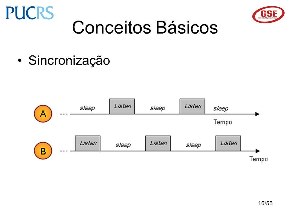 16/55 Sincronização Conceitos Básicos