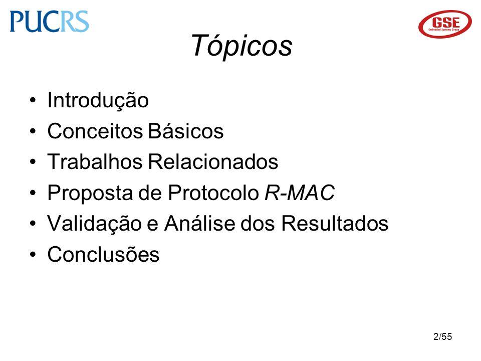 2/55 Tópicos Introdução Conceitos Básicos Trabalhos Relacionados Proposta de Protocolo R-MAC Validação e Análise dos Resultados Conclusões