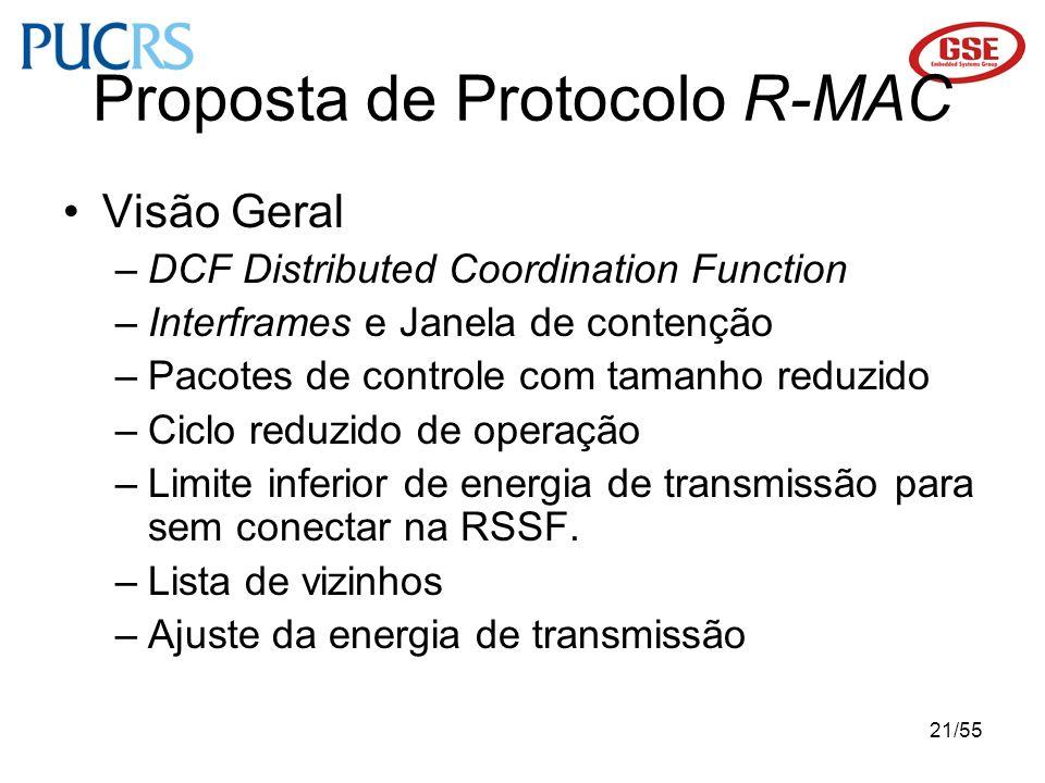 21/55 Proposta de Protocolo R-MAC Visão Geral –DCF Distributed Coordination Function –Interframes e Janela de contenção –Pacotes de controle com taman
