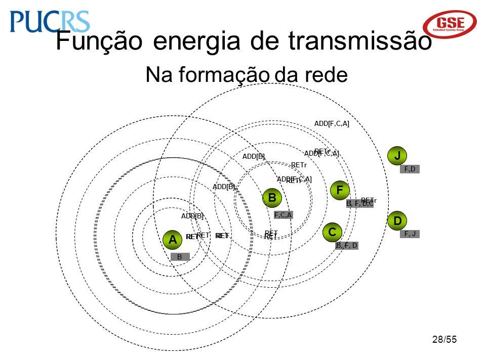 28/55 B F B, J C B, F, D B, F, D,C F,C J D F, J C B, F, D B, F, D,C F,D A RET RETr RET ADD[F,C,A] ADD[B] B F,C,A Função energia de transmissão Na form