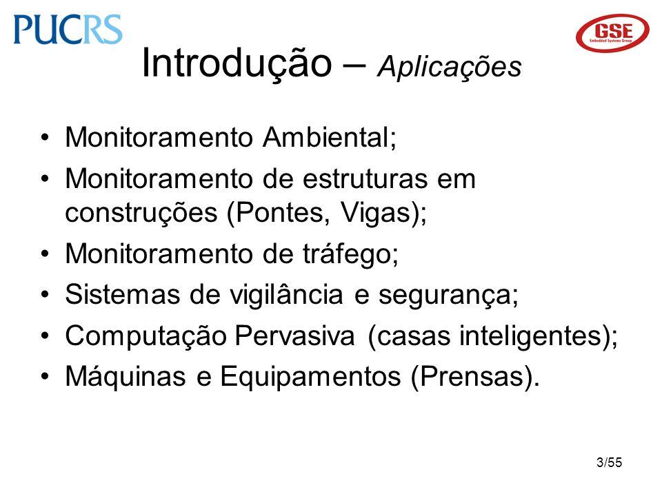 3/55 Introdução – Aplicações Monitoramento Ambiental; Monitoramento de estruturas em construções (Pontes, Vigas); Monitoramento de tráfego; Sistemas d