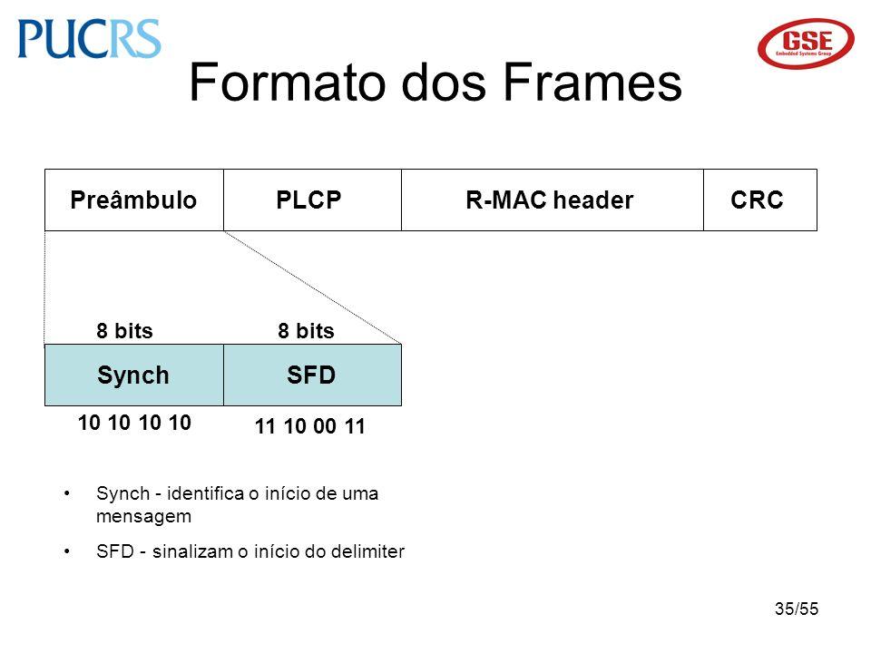 35/55 Formato dos Frames PreâmbuloR-MAC headerPLCPCRC SynchSFD 8 bits 10 10 11 10 00 11 Synch - identifica o início de uma mensagem SFD - sinalizam o