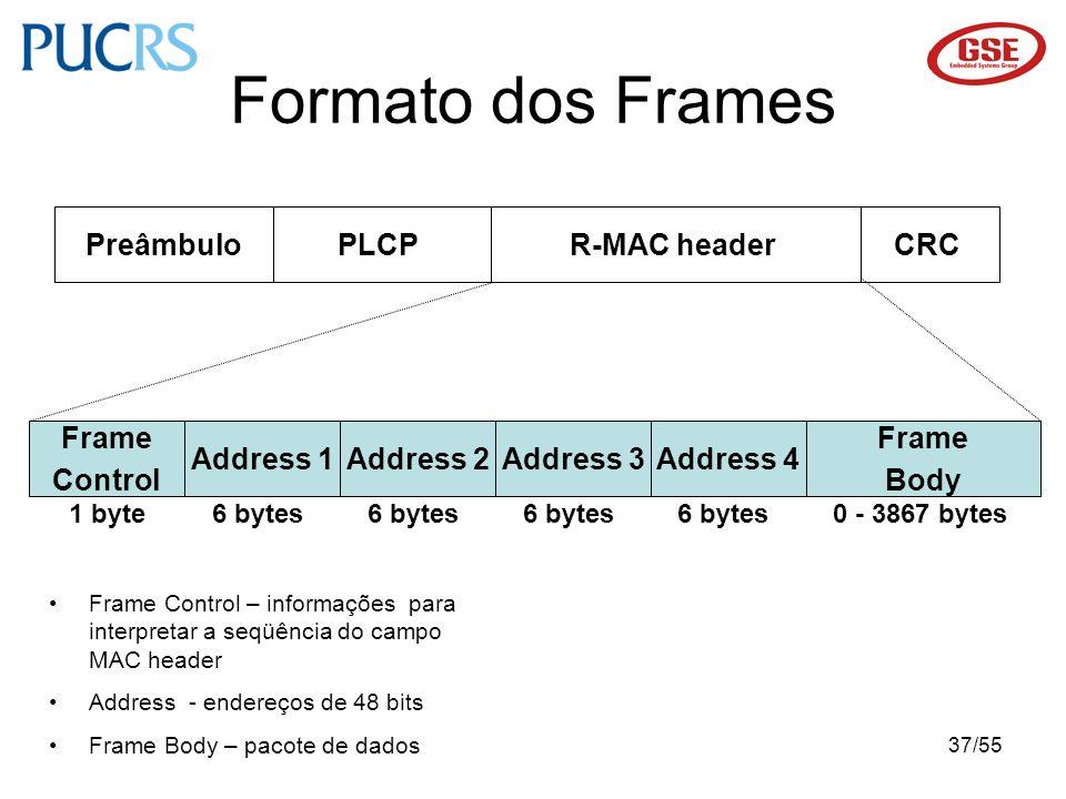 37/55 Formato dos Frames PreâmbuloR-MAC headerPLCPCRC Frame Control Address 1 1 byte6 bytes Frame Control – informações para interpretar a seqüência d
